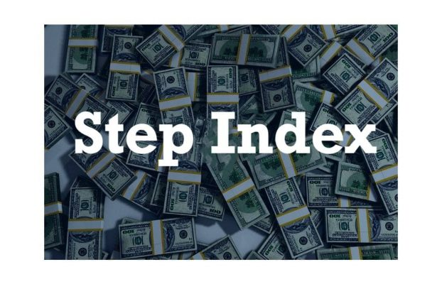 STEP INDEX H4(LIVE ANALYSIS)
